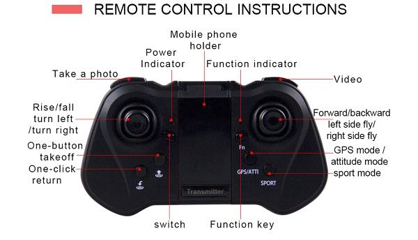 FUNSKY_913_remote_controller_layout.jpg